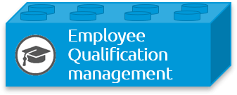 Illustration of the tile Employee Qualification Management